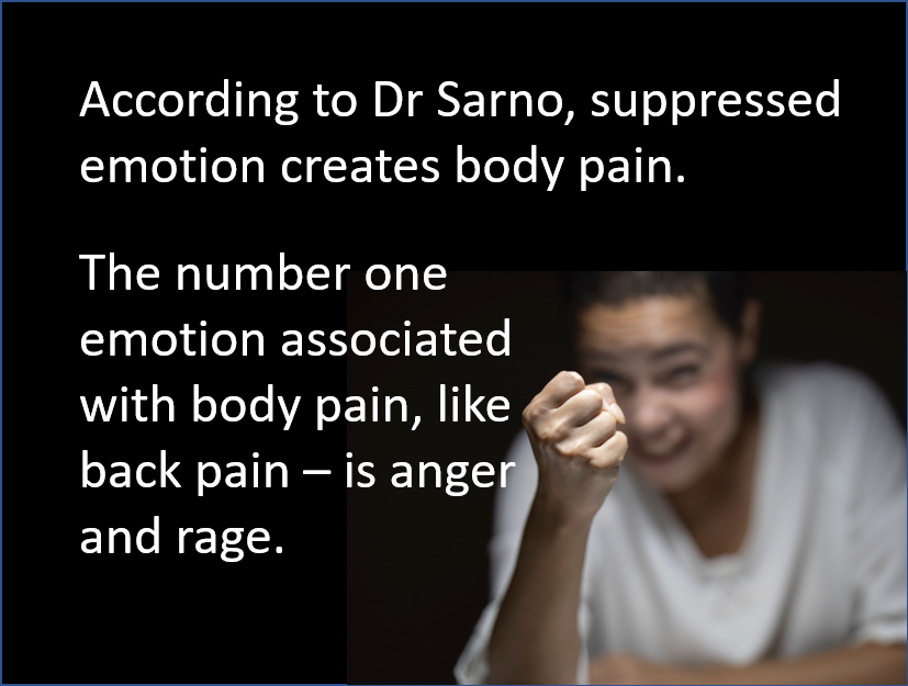 Sarno - Anger and Rage